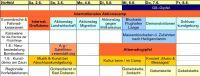 G8-Zeitplan Quelle:attac